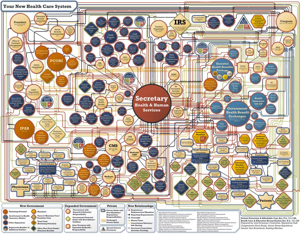 Il. 5. Diagram zaprojektowany jako krytyka opozycji przez Republikanów