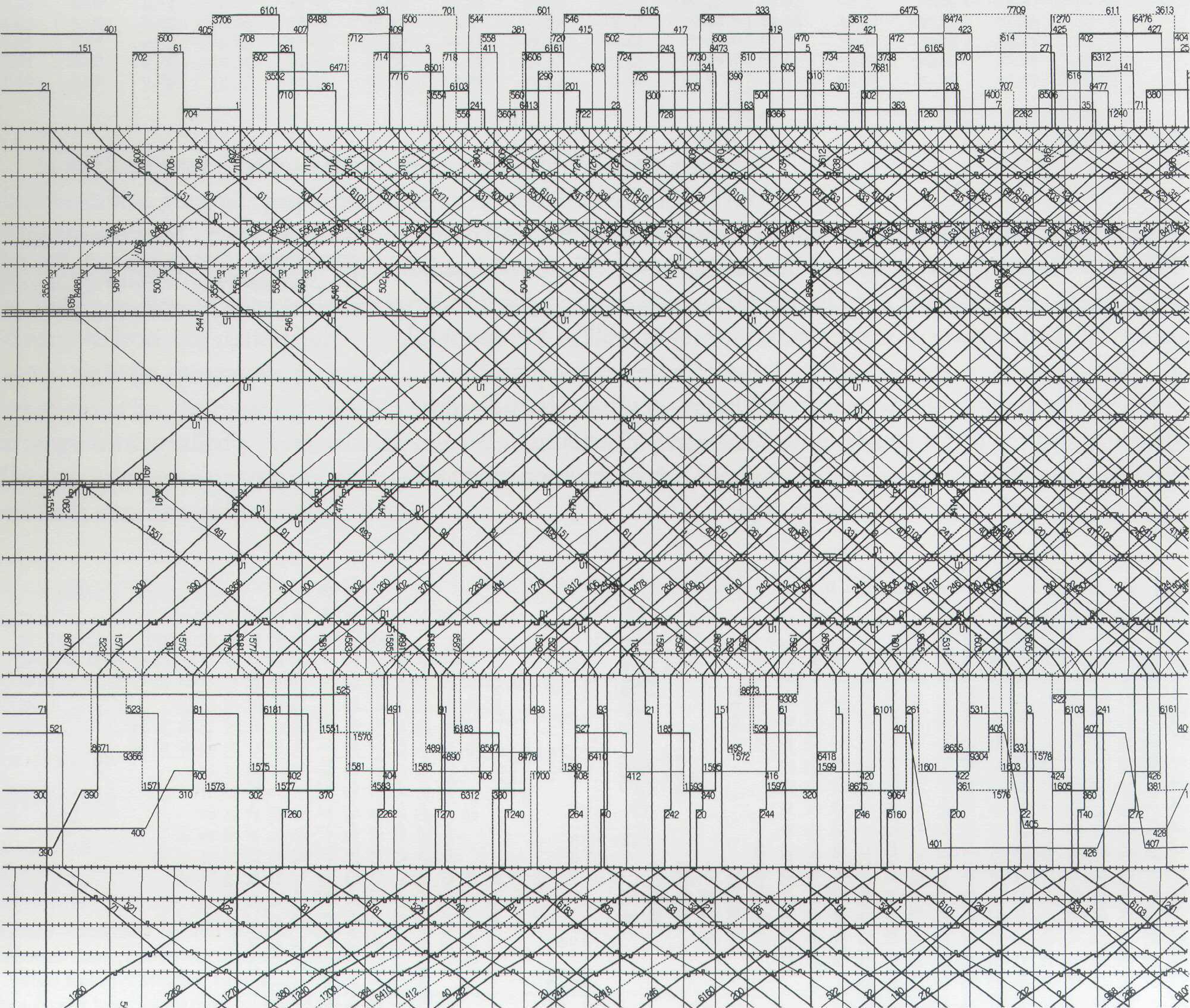 <strong>5.</strong> Komputerowo generowany diagram operacyjny Japońskich linii kolejowych Tokaido iSanyo Shinkansen z12:00, 25 lutego 1985— pokój kontroli ruchu wTokyo 1